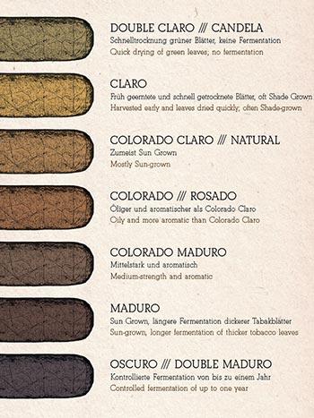 cigar color guide