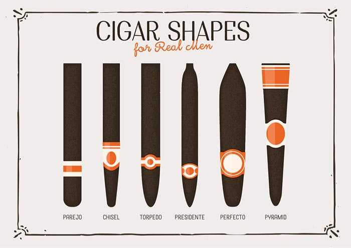 cigar shapes guide